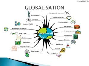The history of international business essay